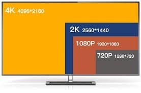 smart TV resolution